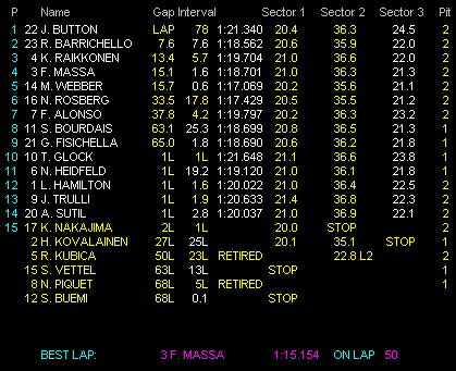 F1_2009_rd6_f_result